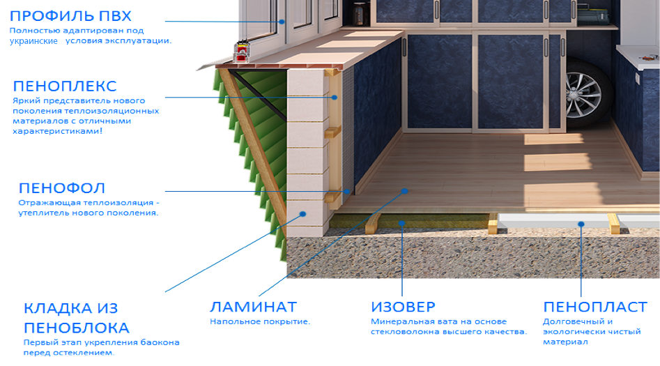 tyoploe-osteklenie-balkon-pod-klyuch1
