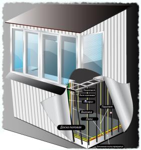 схема-выноса-балкона