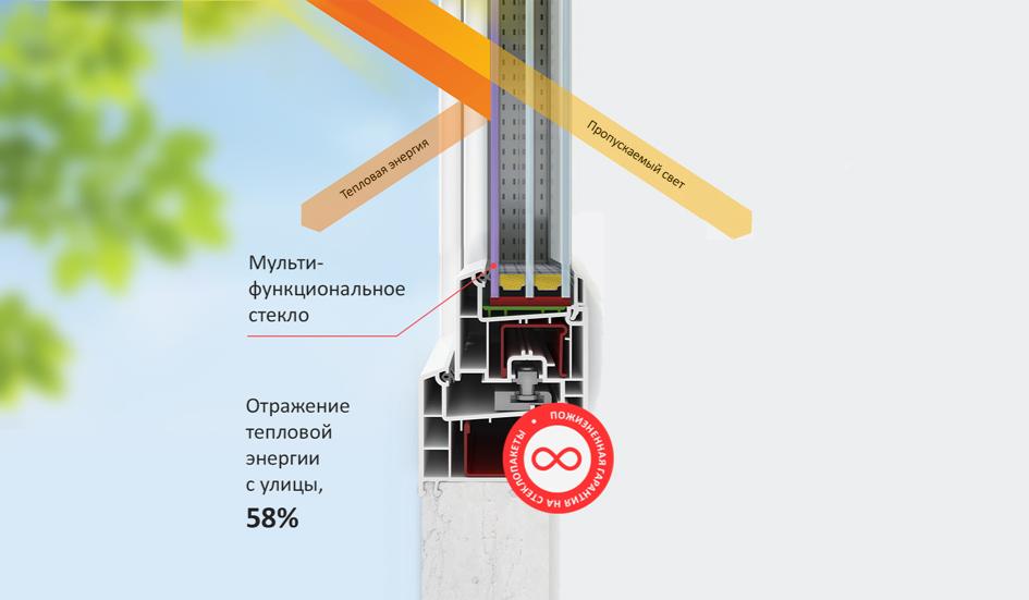 energosberegayushhie-okna-ili-termookna