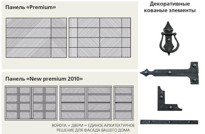 Garazhnye-sekcionnye-vorota-DoorHan-Premium-decor
