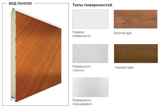 Garazhnye-sekcionnye-vorota-DoorHan-Premium-vidy-paneli