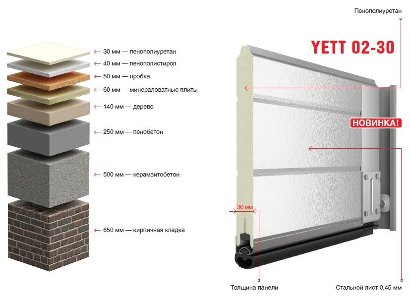 sravnitelnye-pokazateli-teploprovodnosti-materialov-yett02-30